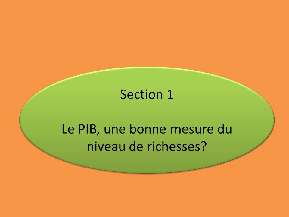 Section 1 Le PIB, une bonne mesure du niveau de richesses? Section 1 Le PIB, une bonne mesure du niveau de richesses?