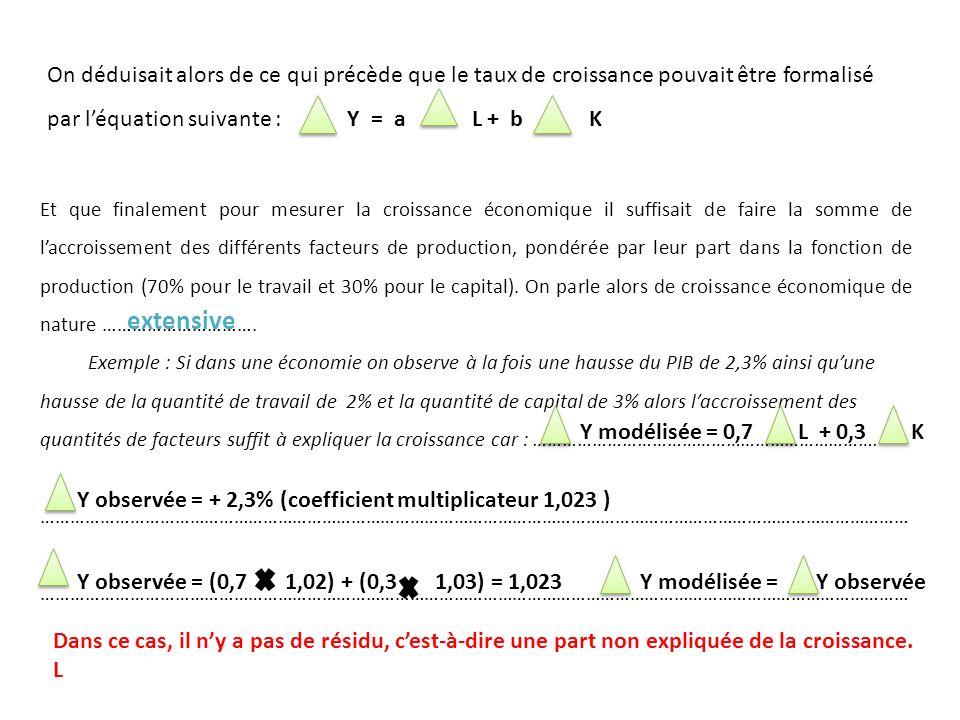 On déduisait alors de ce qui précède que le taux de croissance pouvait être formalisé par léquation suivante : Y = a L + b K Et que finalement pour me
