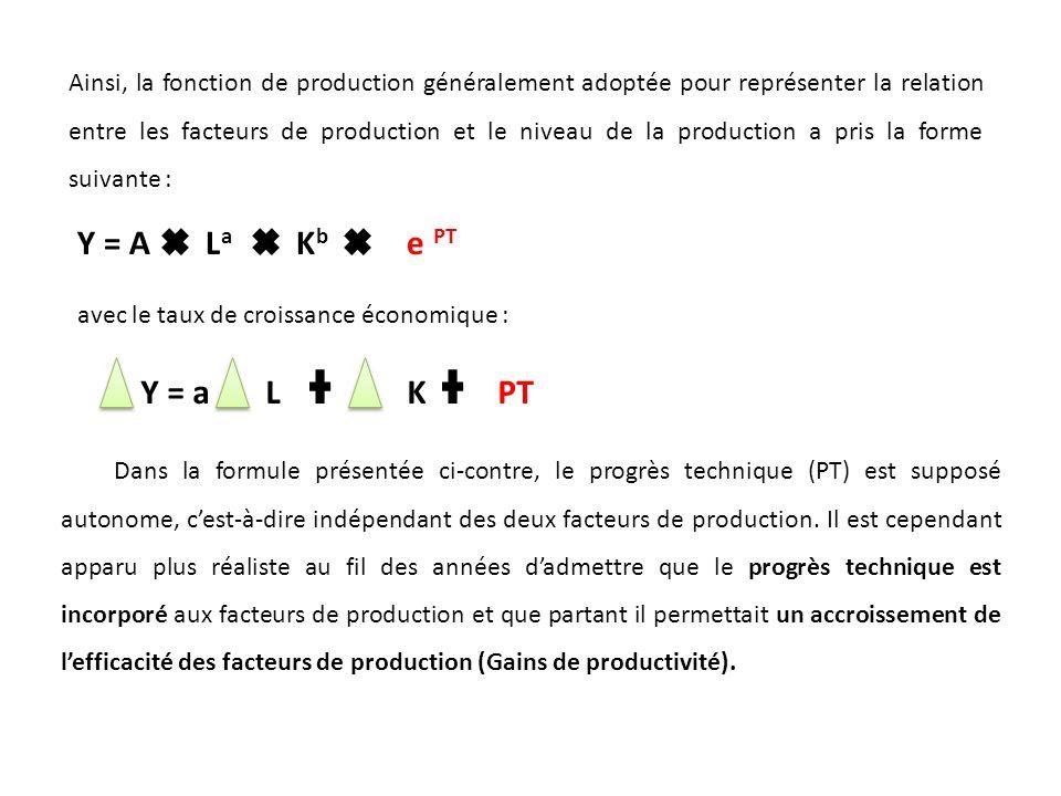 Dans la formule présentée ci-contre, le progrès technique (PT) est supposé autonome, cest-à-dire indépendant des deux facteurs de production. Il est c