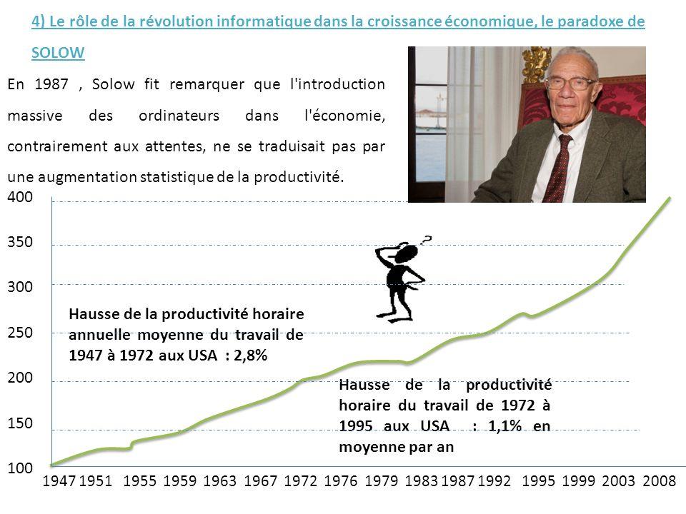 4) Le rôle de la révolution informatique dans la croissance économique, le paradoxe de SOLOW En 1987, Solow fit remarquer que l'introduction massive d