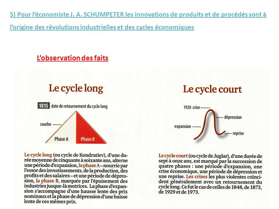 Lobservation des faits 5) Pour léconomiste J. A. SCHUMPETER les innovations de produits et de procédés sont à lorigine des révolutions industrielles e