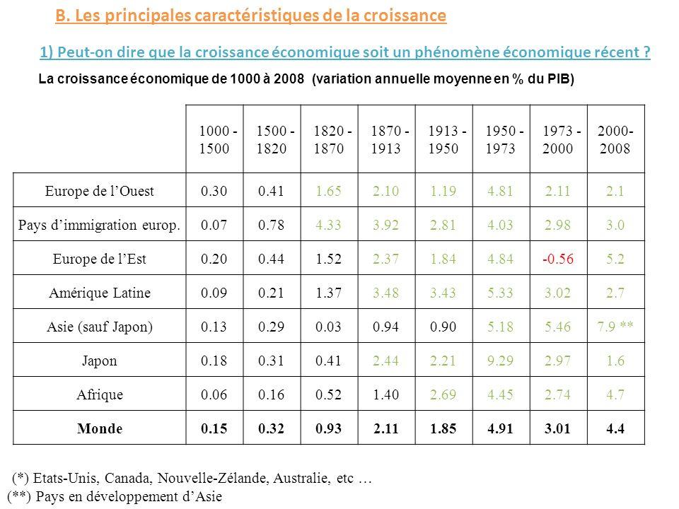 En résumé lorsque les quantités de facteurs de production utilisés augmentent, toutes choses égales par ailleurs, il y a croissance économique.