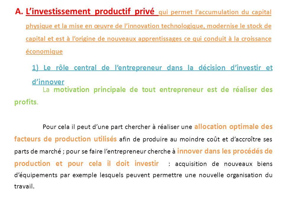 1) Le rôle central de lentrepreneur dans la décision dinvestir et dinnover A.Linvestissement productif privé qui permet laccumulation du capital physi