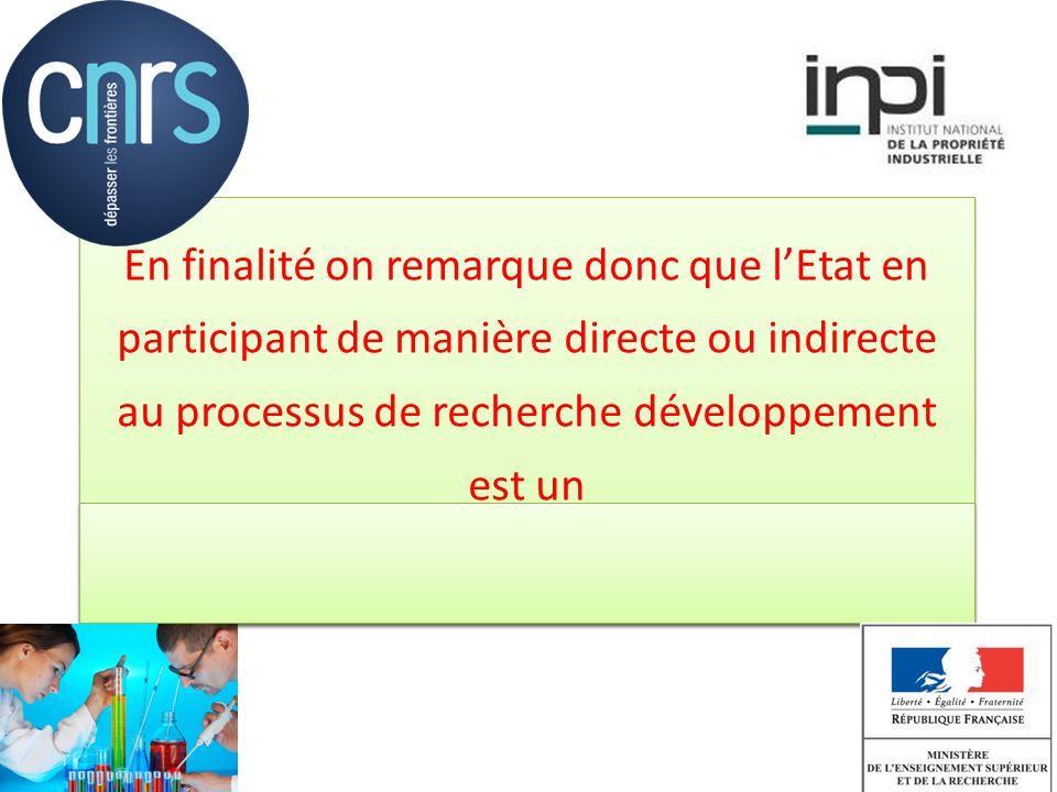 En finalité on remarque donc que lEtat en participant de manière directe ou indirecte au processus de recherche développement est un ACTEUR du progrès