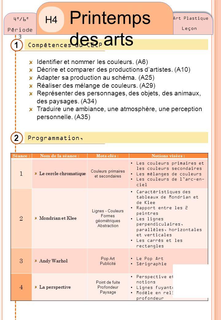 Art Plastique Leçon 1 Compétences du CECP Printemps des arts H4 4 e /6 e Période 3 Identifier et nommer les couleurs. (A6) Décrire et comparer des pro