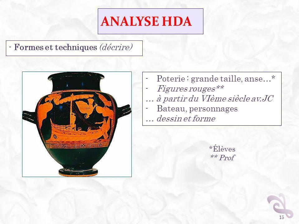 ANALYSE HDA - Formes et techniques (décrire) 15 -Poterie : grande taille, anse…* -Figures rouges** … à partir du VIème siècle av.JC -Bateau, personnag