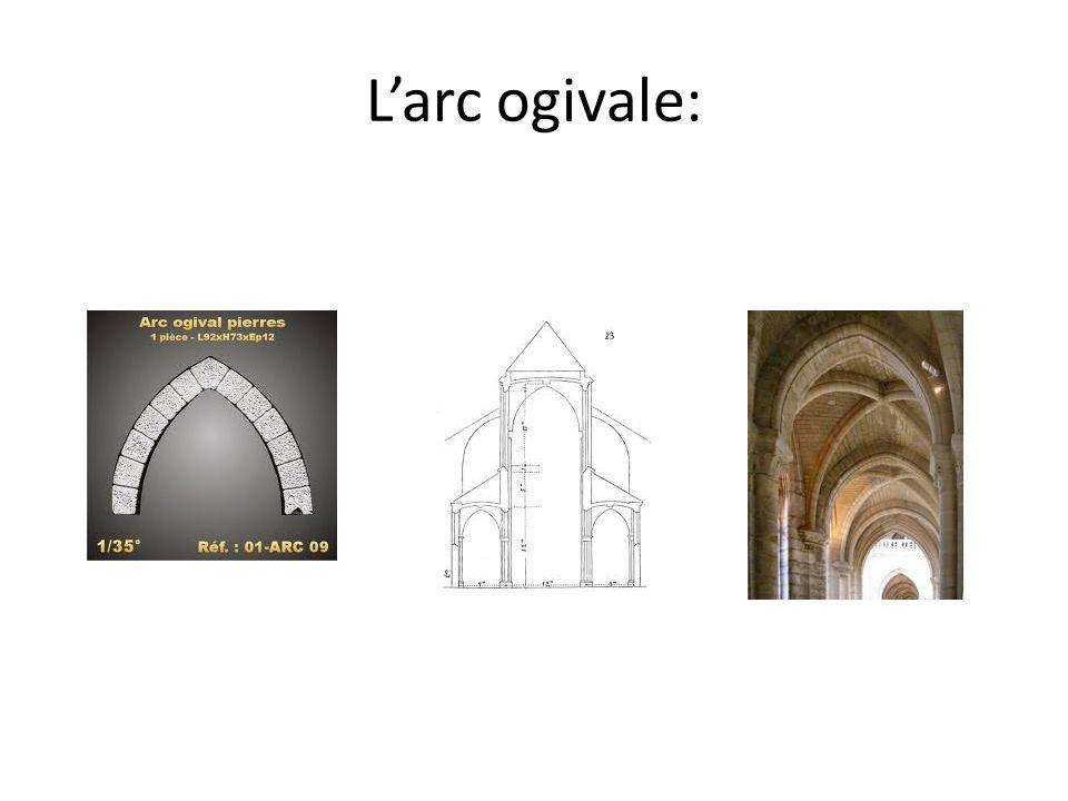 Larc ogivale: