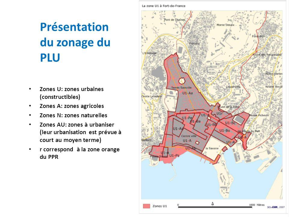 Présentation du zonage du PLU Zones U: zones urbaines (constructibles) Zones A: zones agricoles Zones N: zones naturelles Zones AU: zones à urbaniser