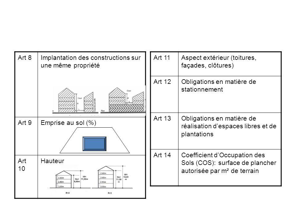 Art 8Implantation des constructions sur une même propriété Art 9Emprise au sol (%) Art 10 Hauteur Art 11Aspect extérieur (toitures, façades, clôtures)