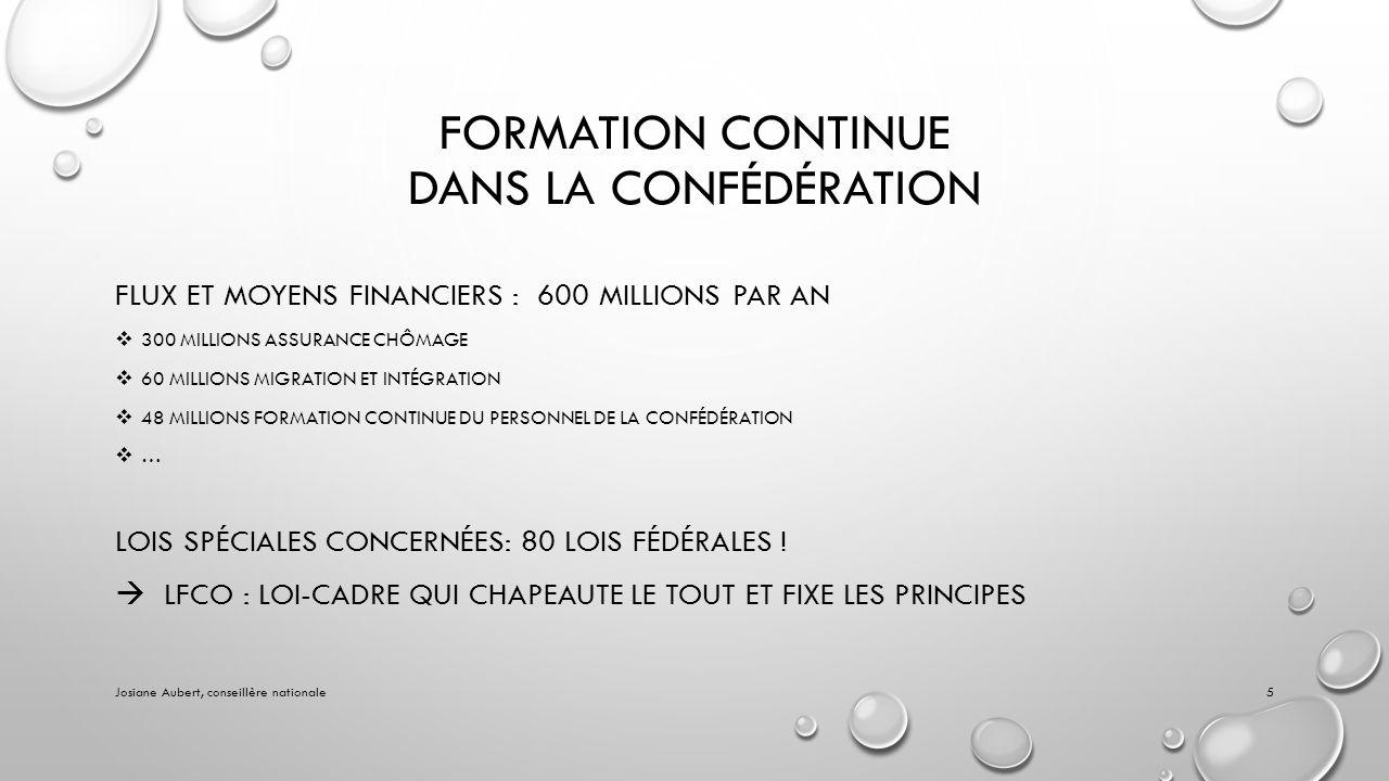 FORMATION CONTINUE DANS LA CONFÉDÉRATION FLUX ET MOYENS FINANCIERS : 600 MILLIONS PAR AN 300 MILLIONS ASSURANCE CHÔMAGE 60 MILLIONS MIGRATION ET INTÉGRATION 48 MILLIONS FORMATION CONTINUE DU PERSONNEL DE LA CONFÉDÉRATION … LOIS SPÉCIALES CONCERNÉES: 80 LOIS FÉDÉRALES .