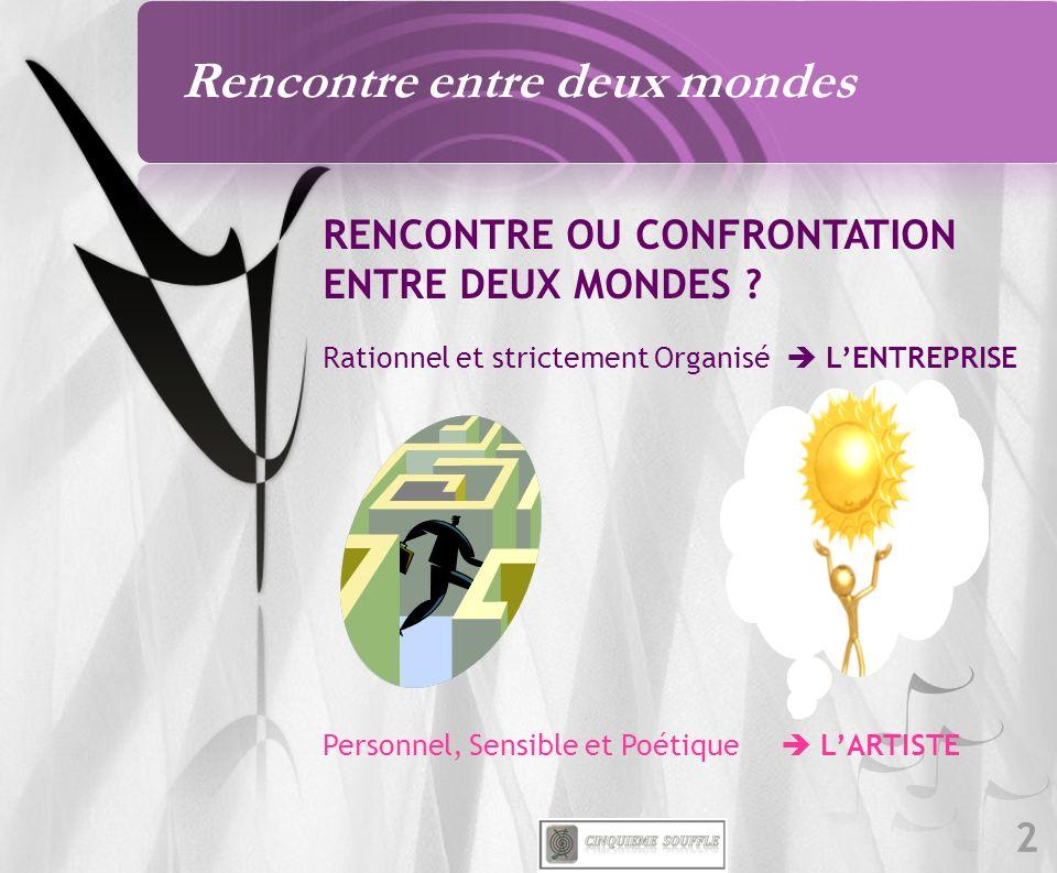2 RENCONTRE OU CONFRONTATION ENTRE DEUX MONDES ? Rationnel et strictement Organisé LENTREPRISE Personnel, Sensible et Poétique LARTISTE