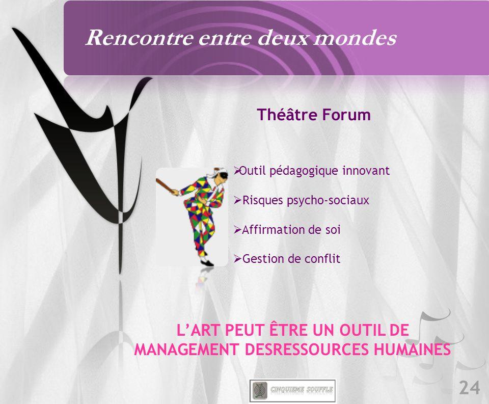 24 Théâtre Forum Outil pédagogique innovant Risques psycho-sociaux Affirmation de soi Gestion de conflit LART PEUT ÊTRE UN OUTIL DE MANAGEMENT DESRESS