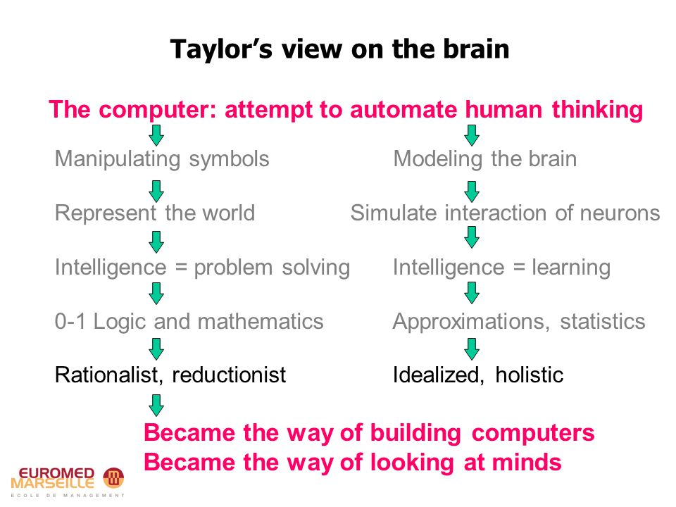 Taylors view on the brain The computer: attempt to automate human thinking Manipulating symbols Modeling the brain Represent the world Simulate interaction of neurons Intelligence = problem solvingIntelligence = learning 0-1 Logic and mathematicsApproximations, statistics Rationalist, reductionistIdealized, holistic Became the way of building computers Became the way of looking at minds