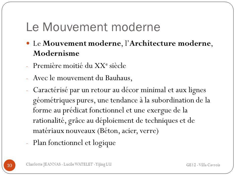 Le Mouvement moderne Le Mouvement moderne, lArchitecture moderne, Modernisme - Première moitié du XX e siècle - Avec le mouvement du Bauhaus, - Caract