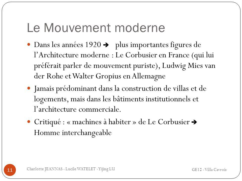 Le Mouvement moderne Dans les années 1920 plus importantes figures de lArchitecture moderne : Le Corbusier en France (qui lui préférait parler de mouv