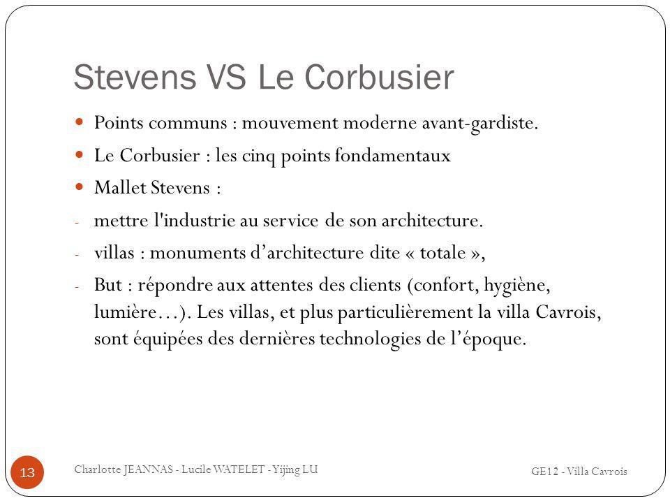 Stevens VS Le Corbusier Points communs : mouvement moderne avant-gardiste. Le Corbusier : les cinq points fondamentaux Mallet Stevens : - mettre l'ind