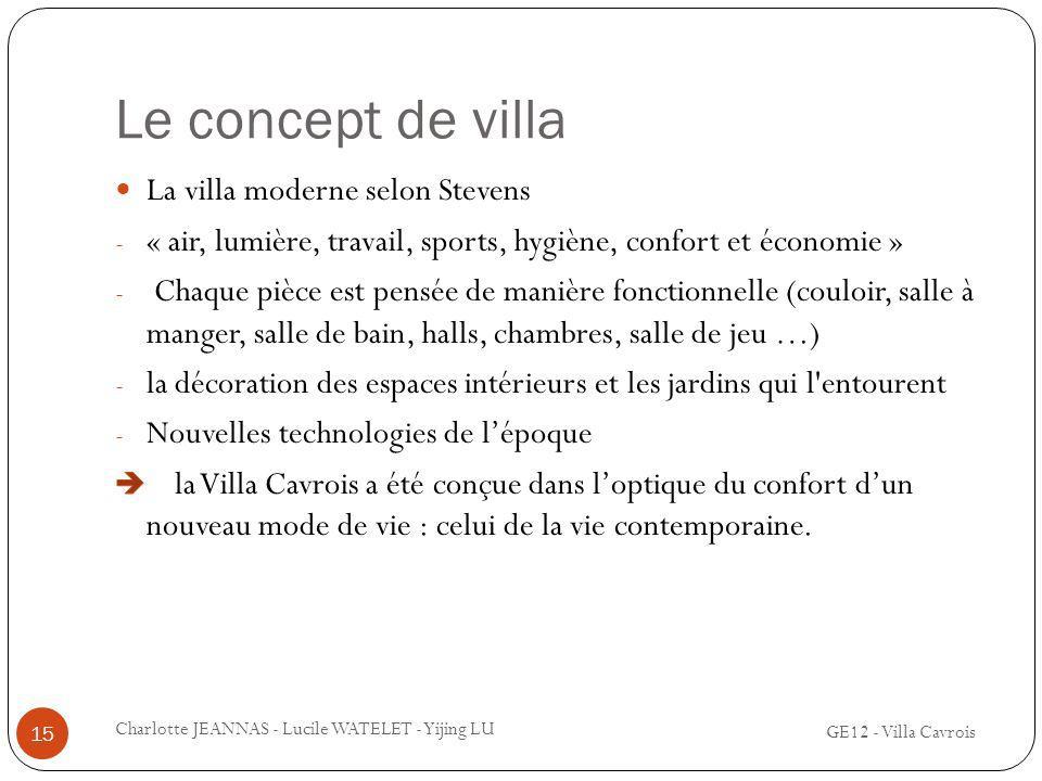 Le concept de villa 15 Charlotte JEANNAS - Lucile WATELET - Yijing LU GE12 - Villa Cavrois
