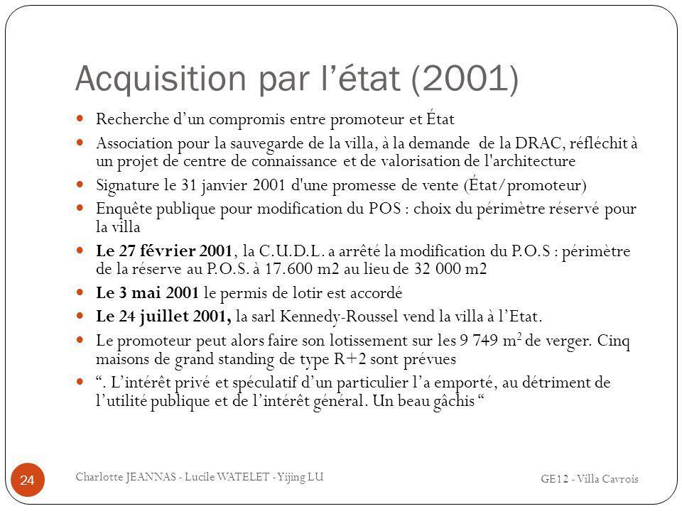 Acquisition par létat (2001) Recherche dun compromis entre promoteur et État Association pour la sauvegarde de la villa, à la demande de la DRAC, réfl