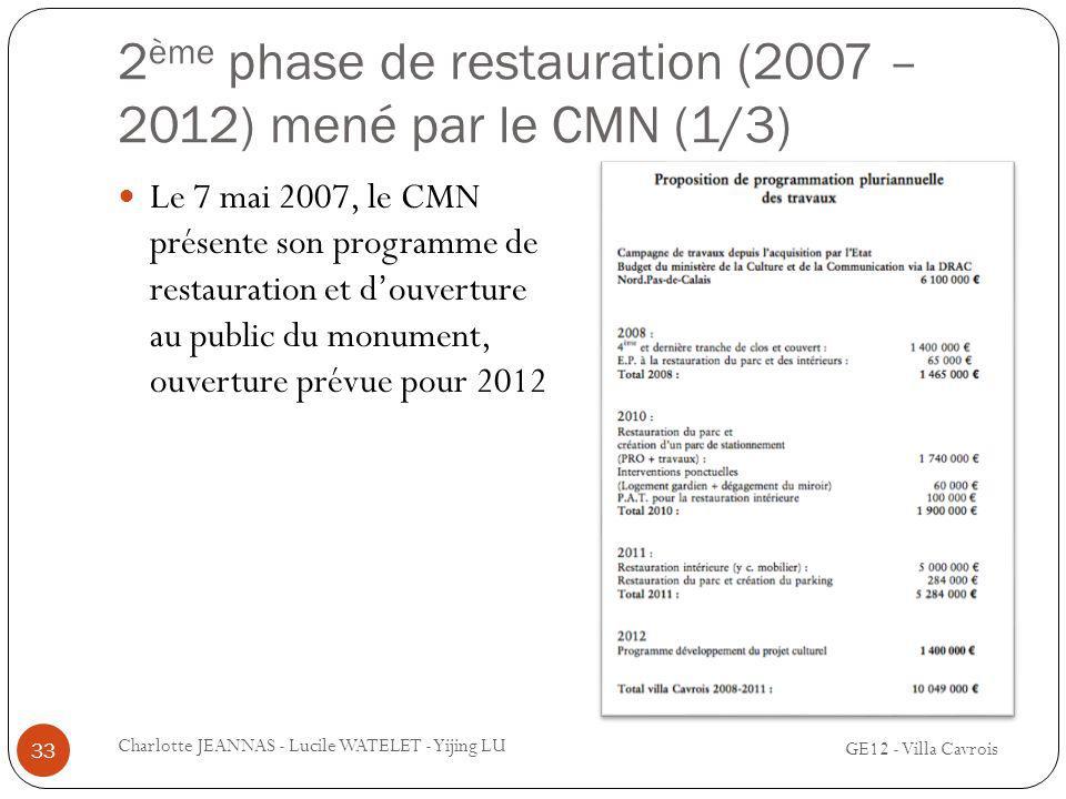 2 ème phase de restauration (2007 – 2012) mené par le CMN (1/3) Le 7 mai 2007, le CMN présente son programme de restauration et douverture au public d