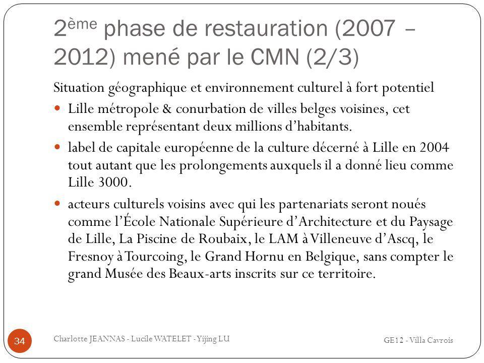 2 ème phase de restauration (2007 – 2012) mené par le CMN (2/3) GE12 - Villa Cavrois Charlotte JEANNAS - Lucile WATELET - Yijing LU 34 Situation géogr