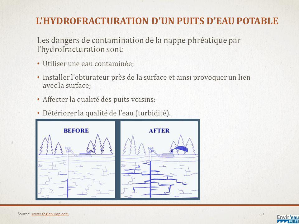 LHYDROFRACTURATION DUN PUITS DEAU POTABLE 21 Source: www.foglepump.com www.foglepump.com Les dangers de contamination de la nappe phréatique par lhydrofracturation sont: Utiliser une eau contaminée; Installer lobturateur près de la surface et ainsi provoquer un lien avec la surface; Affecter la qualité des puits voisins; Détériorer la qualité de leau (turbidité).