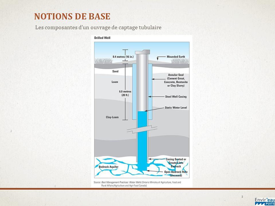 NOTIONS DE BASE Les composantes dun ouvrage de captage tubulaire 3