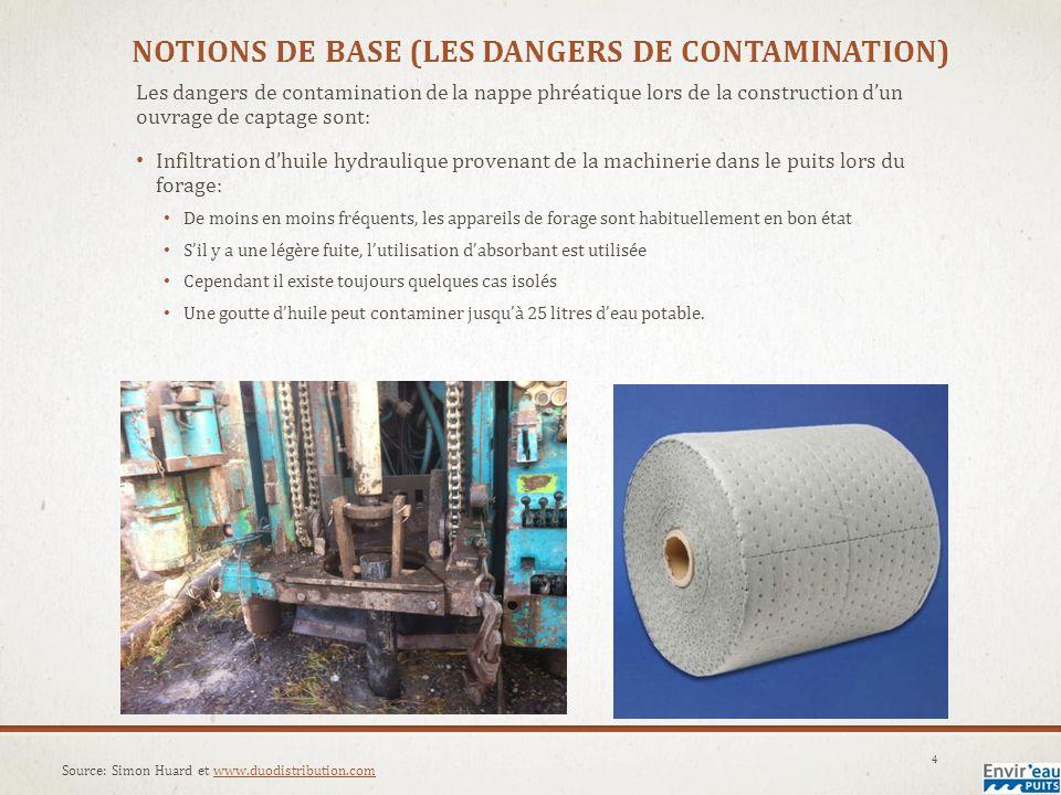 NOTIONS DE BASE (LES DANGERS DE CONTAMINATION) Les dangers de contamination de la nappe phréatique lors de la construction dun ouvrage de captage sont: Infiltration dhuile hydraulique provenant de la machinerie dans le puits lors du forage: De moins en moins fréquents, les appareils de forage sont habituellement en bon état Sil y a une légère fuite, lutilisation dabsorbant est utilisée Cependant il existe toujours quelques cas isolés Une goutte dhuile peut contaminer jusquà 25 litres deau potable.