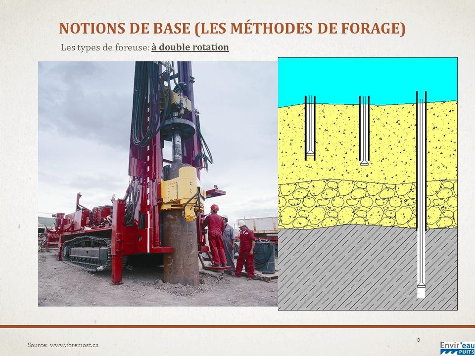 LHYDROFRACTURATION DUN PUITS DEAU POTABLE 19 Les résultats Les résultats sont très variables et dépendants principalement du type de roc et du débit initial; En général, dans des conditions idéales, on remarque une augmentation du débit passant de 1-2 guspm à 5-6 guspm; Surestimation du débit suite à lhydrofracturation provoqué par lapport en eau utilisé par lhydrofracturation (environ 2000 Litres); Source: www.foglepump.com www.foglepump.com
