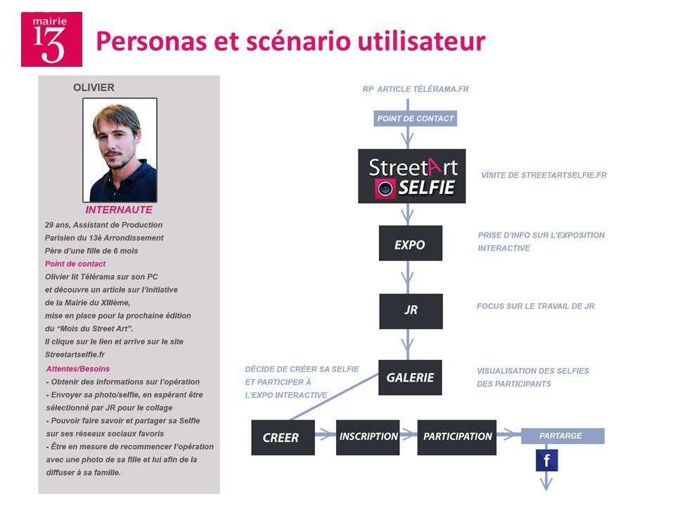 Personas et scénario utilisateur 11