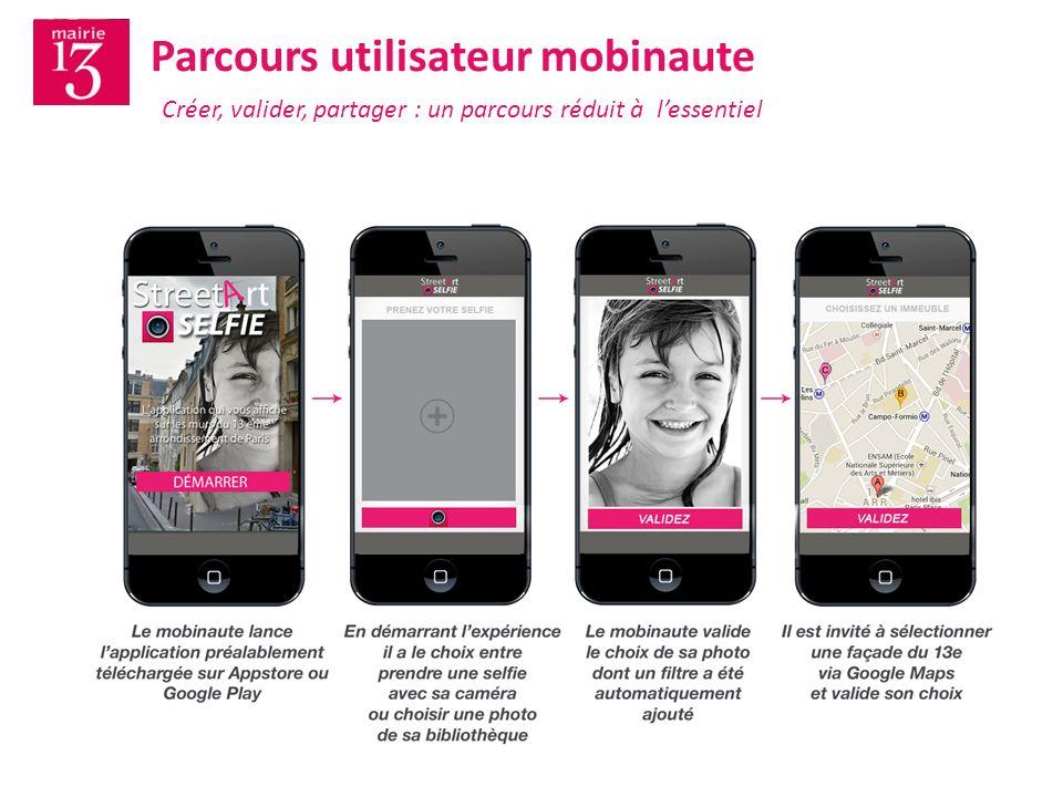 Parcours utilisateur mobinaute 12 Créer, valider, partager : un parcours réduit à lessentiel