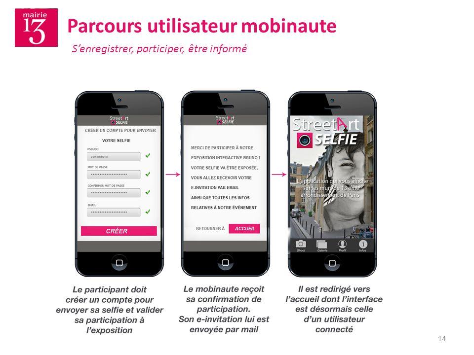 14 Parcours utilisateur mobinaute Senregistrer, participer, être informé