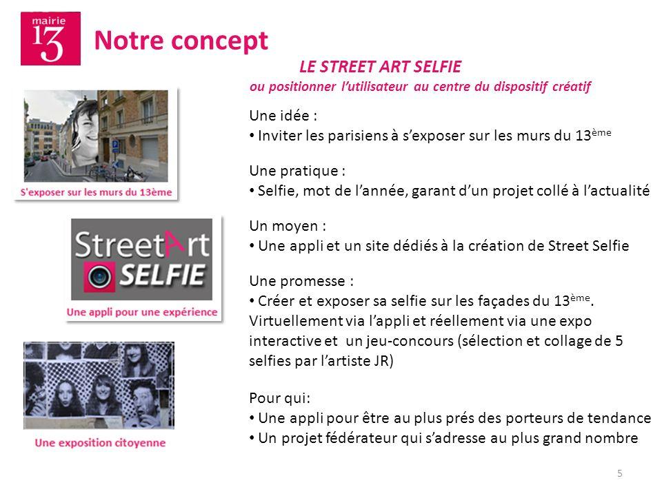 Notre concept Une idée : Inviter les parisiens à sexposer sur les murs du 13 ème Une pratique : Selfie, mot de lannée, garant dun projet collé à lactu