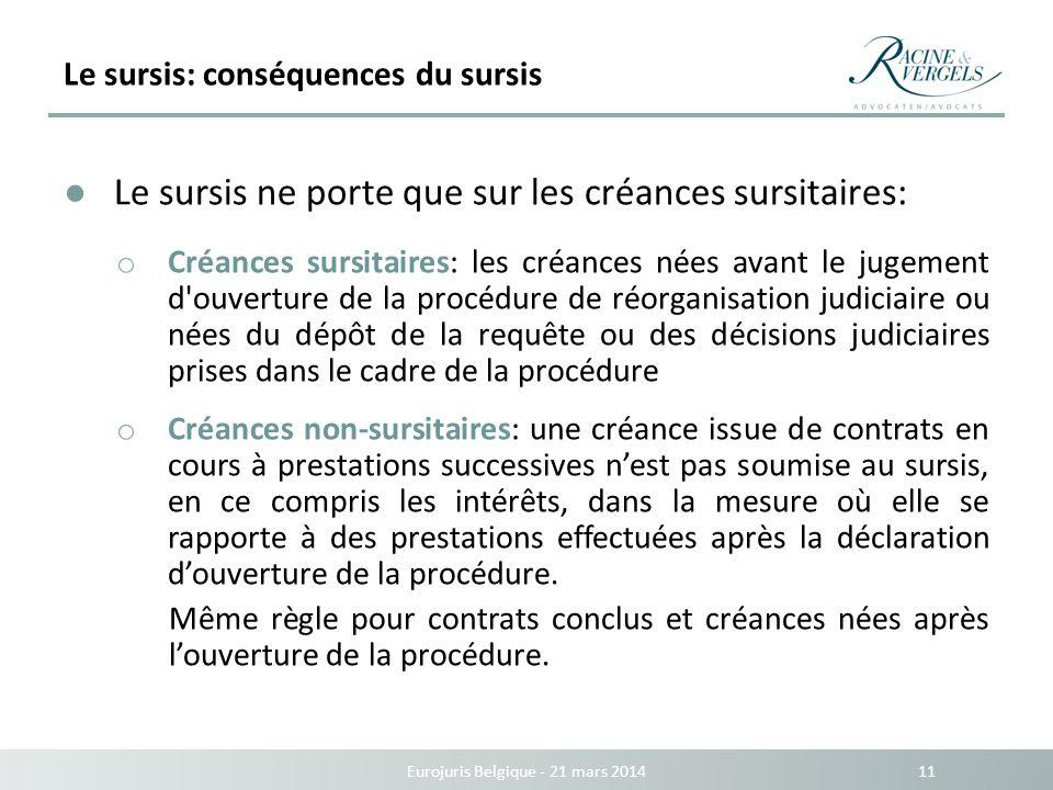 Le sursis: conséquences du sursis Eurojuris Belgique - 21 mars 2014 11 Le sursis ne porte que sur les créances sursitaires: o Créances sursitaires: le