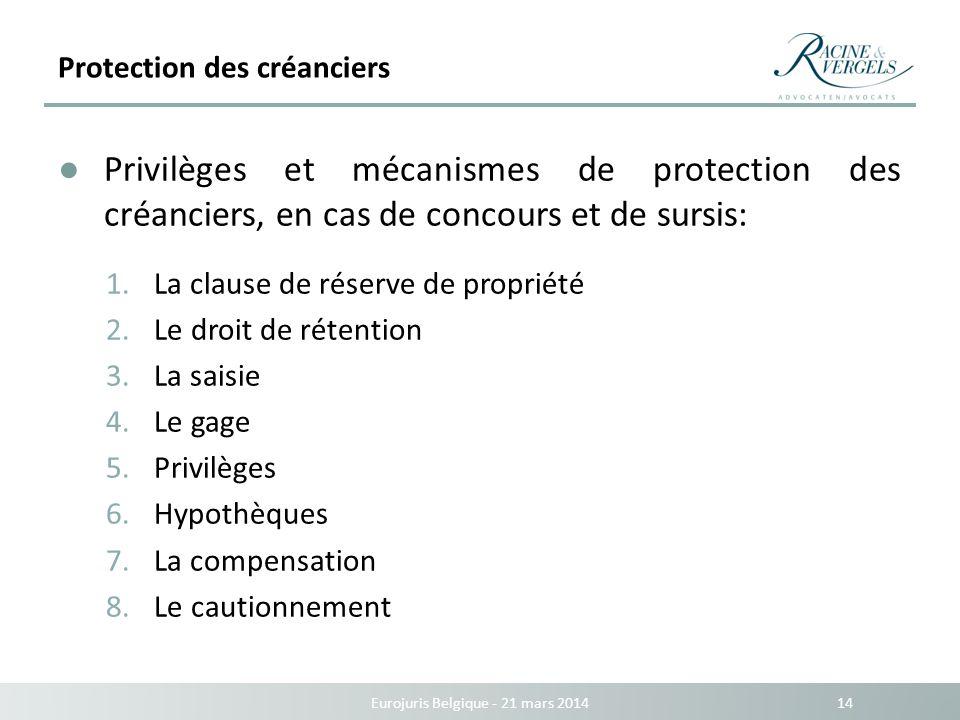 Protection des créanciers Eurojuris Belgique - 21 mars 2014 14 Privilèges et mécanismes de protection des créanciers, en cas de concours et de sursis: