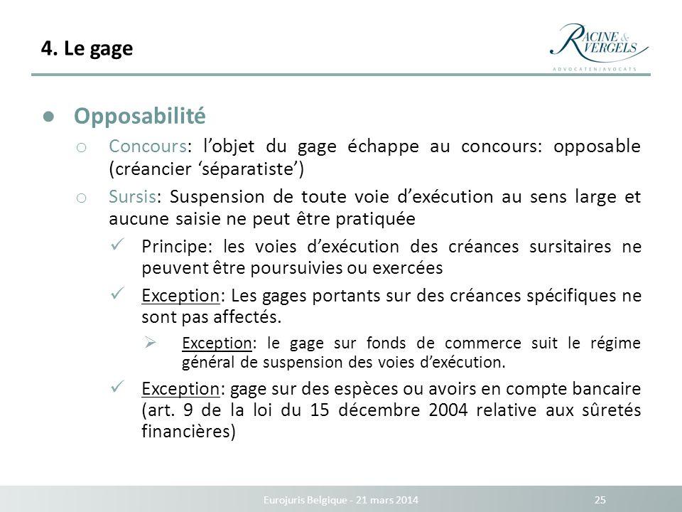 4. Le gage Eurojuris Belgique - 21 mars 2014 25 Opposabilité o Concours: lobjet du gage échappe au concours: opposable (créancier séparatiste) o Sursi
