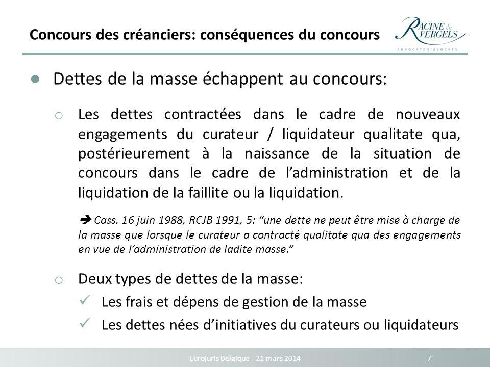 Concours des créanciers: conséquences du concours Eurojuris Belgique - 21 mars 2014 7 Dettes de la masse échappent au concours: o Les dettes contracté