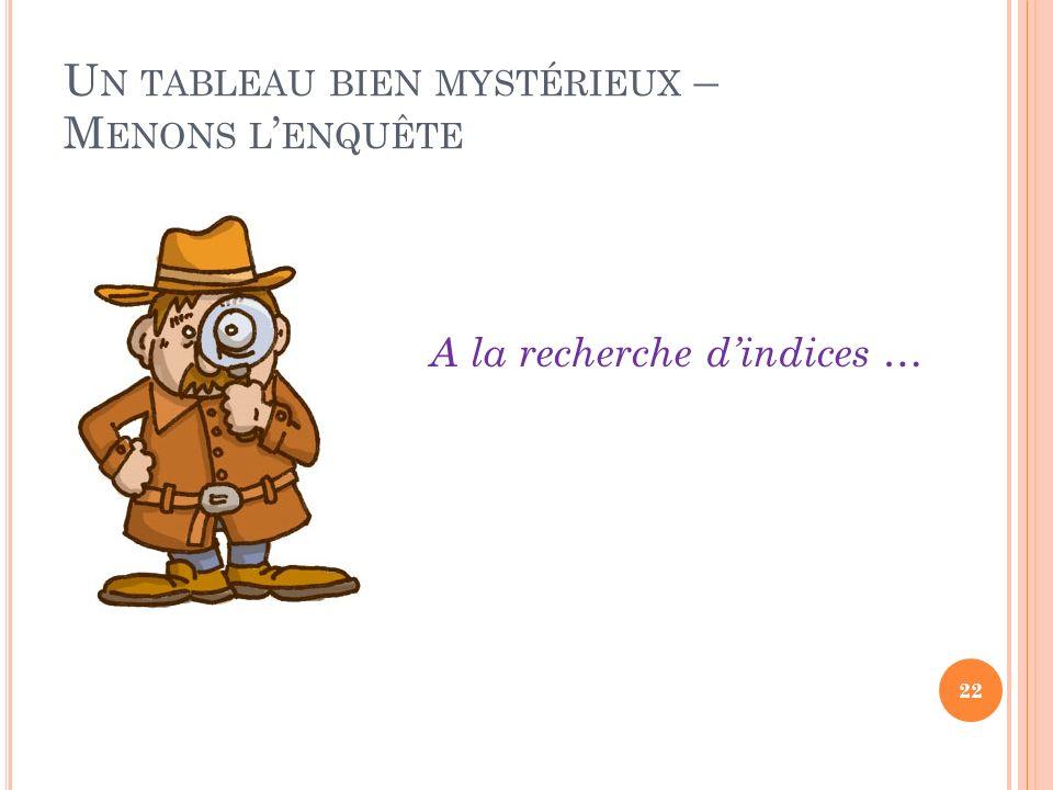 U N TABLEAU BIEN MYSTÉRIEUX – M ENONS L ENQUÊTE A la recherche dindices … 22