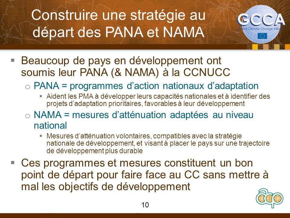 Construire une stratégie au départ des PANA et NAMA Beaucoup de pays en développement ont soumis leur PANA (& NAMA) à la CCNUCC o PANA = programmes da