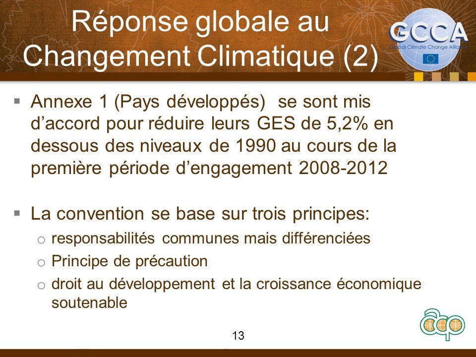 Réponse globale au Changement Climatique (2) Annexe 1 (Pays développés) se sont mis daccord pour réduire leurs GES de 5,2% en dessous des niveaux de 1