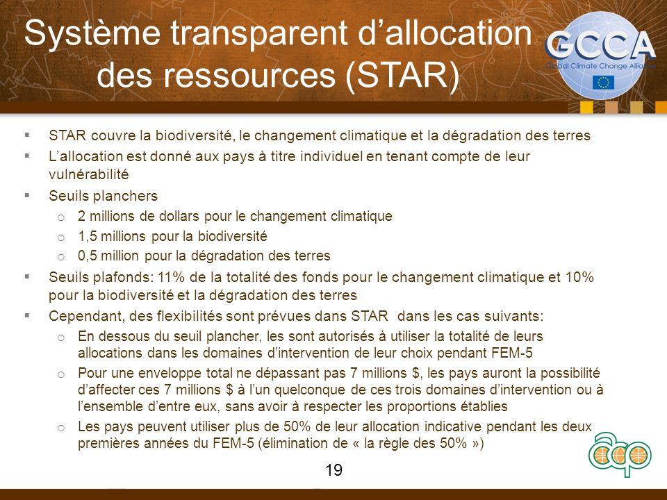 Système transparent dallocation des ressources (STAR) STAR couvre la biodiversité, le changement climatique et la dégradation des terres Lallocation e