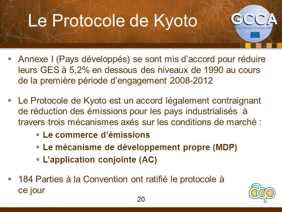 Le Protocole de Kyoto Annexe I (Pays développés) se sont mis daccord pour réduire leurs GES à 5,2% en dessous des niveaux de 1990 au cours de la première période dengagement 2008-2012 Le Protocole de Kyoto est un accord légalement contraignant de réduction des émissions pour les pays industrialisés à travers trois mécanismes axés sur les conditions de marché : Le commerce démissions Le mécanisme de développement propre (MDP) Lapplication conjointe (AC) 184 Parties à la Convention ont ratifié le protocole à ce jour 20