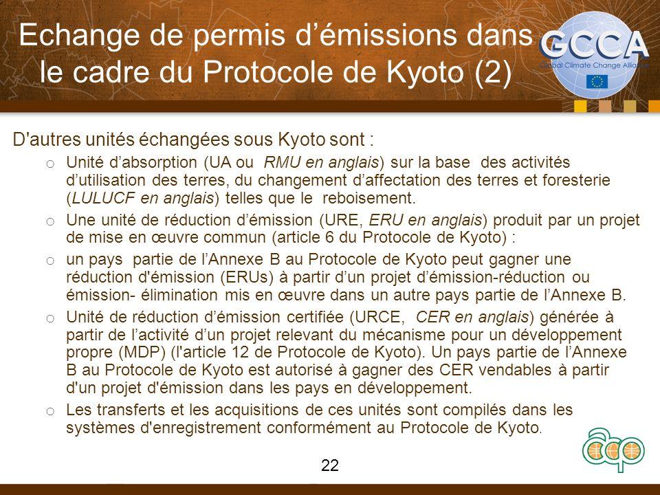 Echange de permis démissions dans le cadre du Protocole de Kyoto (2) D autres unités échangées sous Kyoto sont : o Unité dabsorption (UA ou RMU en anglais) sur la base des activités dutilisation des terres, du changement daffectation des terres et foresterie (LULUCF en anglais) telles que le reboisement.