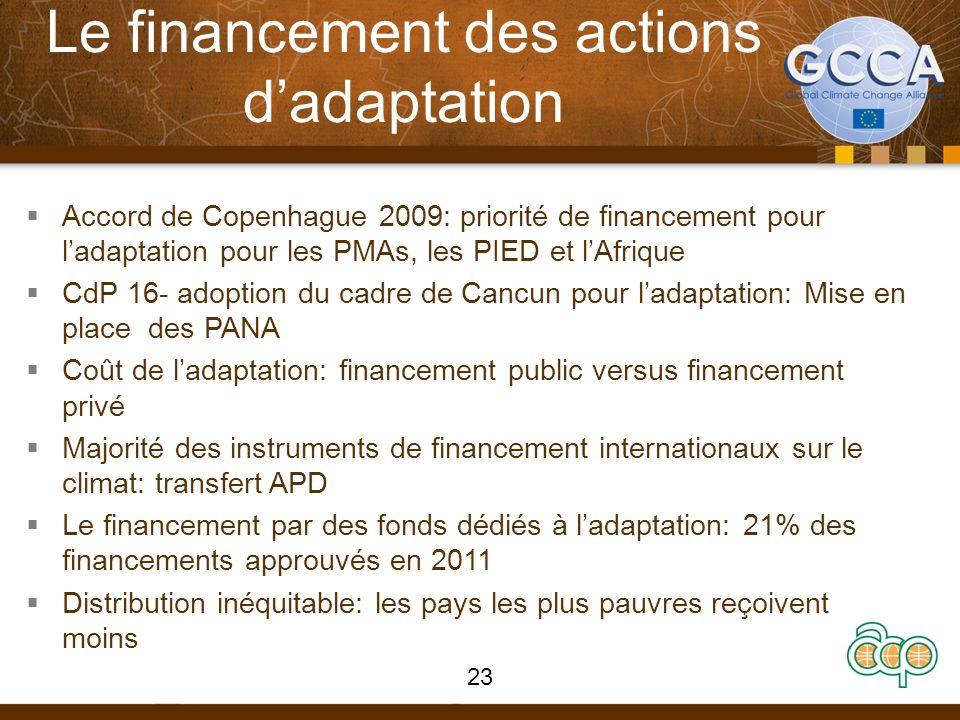 Le financement des actions dadaptation Accord de Copenhague 2009: priorité de financement pour ladaptation pour les PMAs, les PIED et lAfrique CdP 16-