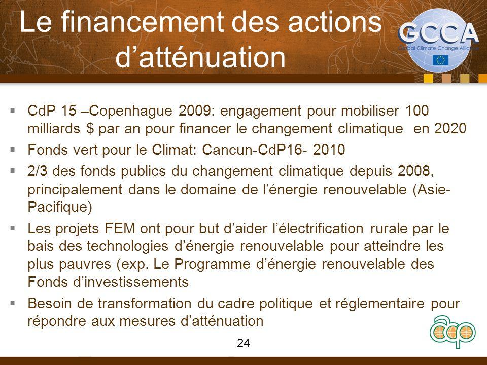 Le financement des actions datténuation CdP 15 –Copenhague 2009: engagement pour mobiliser 100 milliards $ par an pour financer le changement climatique en 2020 Fonds vert pour le Climat: Cancun-CdP16- 2010 2/3 des fonds publics du changement climatique depuis 2008, principalement dans le domaine de lénergie renouvelable (Asie- Pacifique) Les projets FEM ont pour but daider lélectrification rurale par le bais des technologies dénergie renouvelable pour atteindre les plus pauvres (exp.