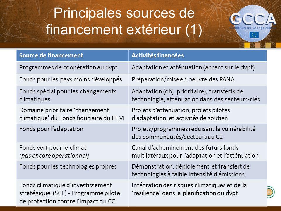 Principales sources de financement extérieur (1) 30 Source de financementActivités financées Programmes de coopération au dvptAdaptation et atténuatio