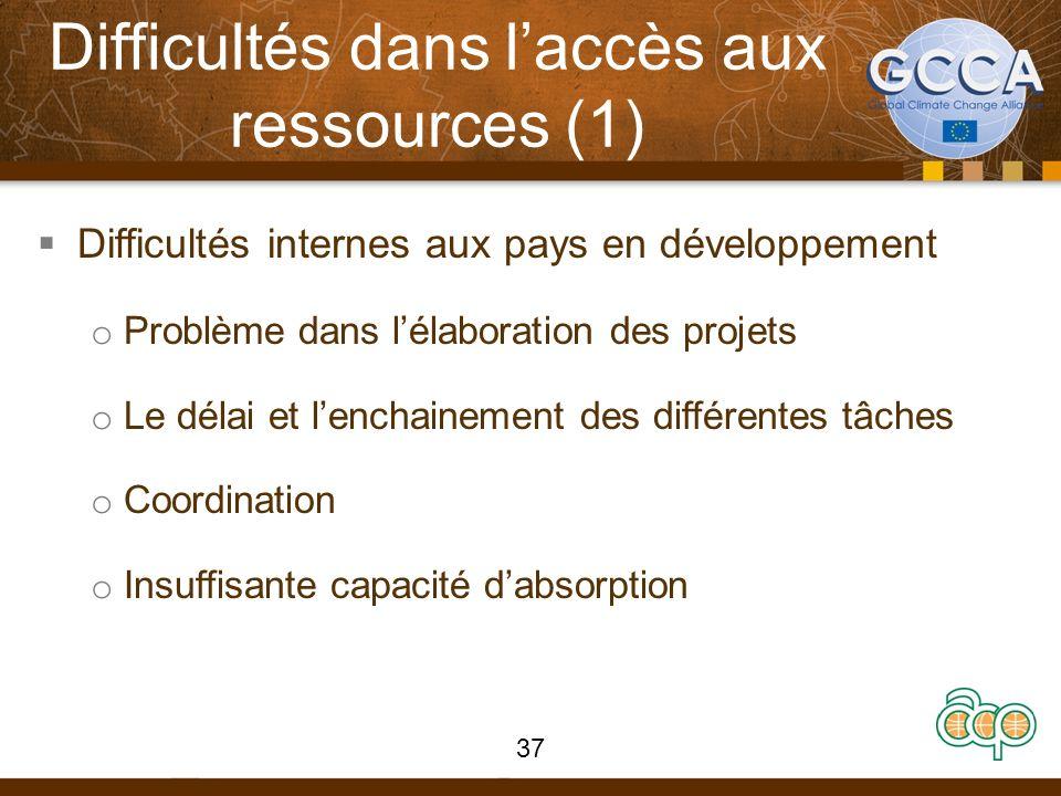 Difficultés dans laccès aux ressources (1) Difficultés internes aux pays en développement o Problème dans lélaboration des projets o Le délai et lenchainement des différentes tâches o Coordination o Insuffisante capacité dabsorption 37