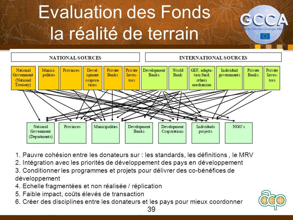 Evaluation des Fonds la réalité de terrain 39 1. Pauvre cohésion entre les donateurs sur : les standards, les définitions, le MRV 2. Intégration avec