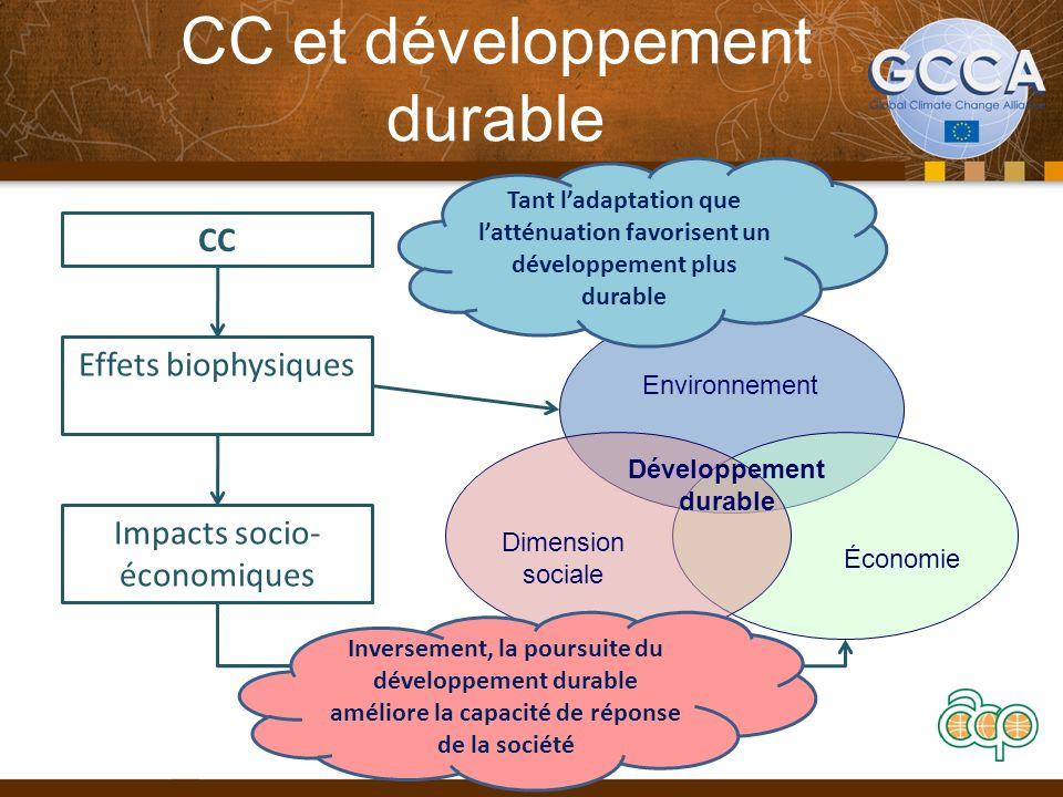 CC et développement durable 4 Environnement Dimension sociale Économie Développement durable CC Effets biophysiques Impacts socio- économiques Tant ladaptation que latténuation favorisent un développement plus durable Inversement, la poursuite du développement durable améliore la capacité de réponse de la société