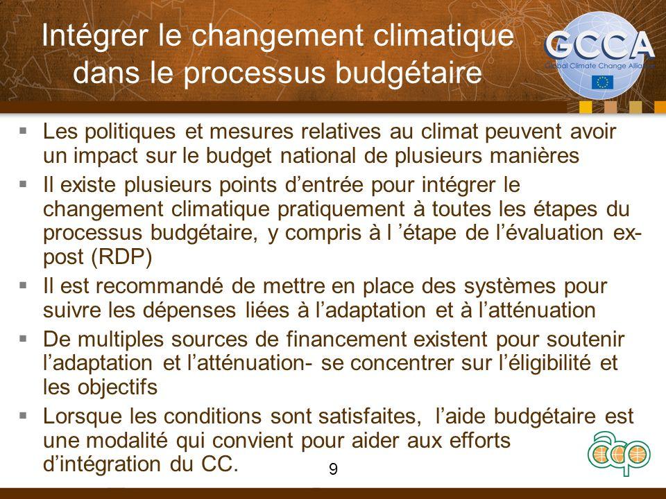 Intégrer le changement climatique dans le processus budgétaire Les politiques et mesures relatives au climat peuvent avoir un impact sur le budget nat