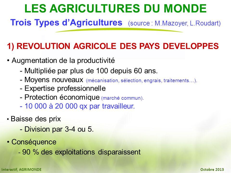 Interactif, AGRIMONDE Octobre 2013 LES AGRICULTURES DU MONDE Trois Types dAgricultures (source : M.Mazoyer, L.Roudart) 1) REVOLUTION AGRICOLE DES PAYS